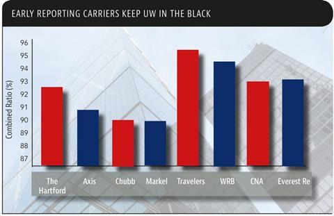 carriers-graph-amended-30.04.18